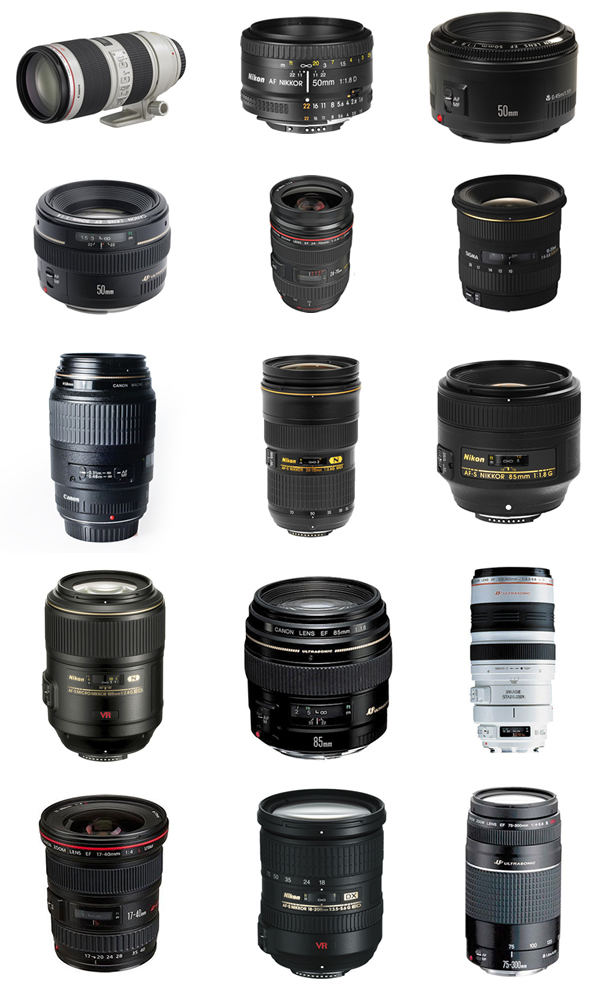 15 Most Popular Camera Lenses among Our Readers