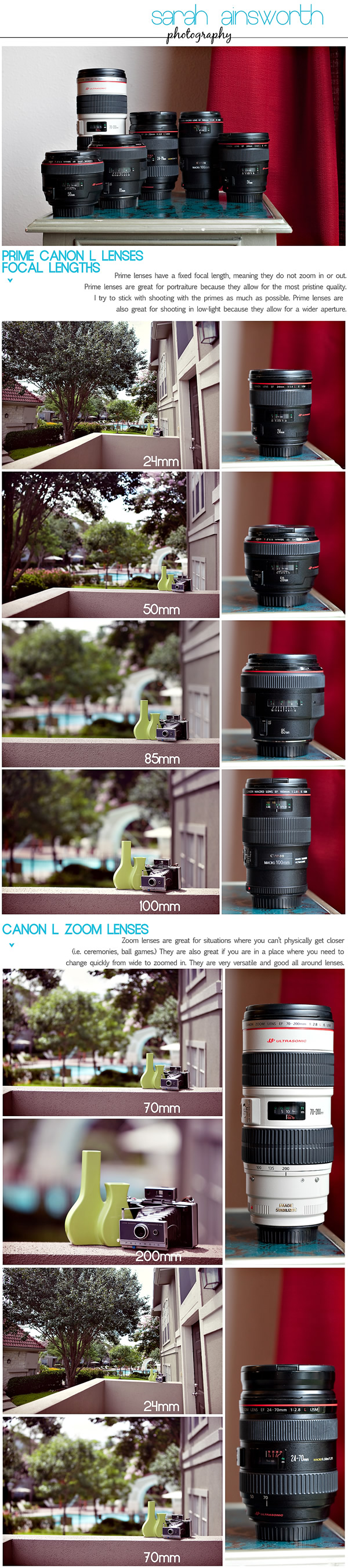 Prim Canon Lenses - Focal Lengths