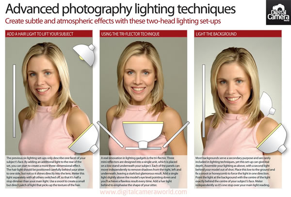 Advanced Photography Lighting Techniques