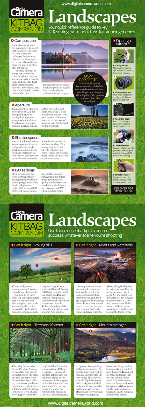 Landscape Photography Quick Reference Guide