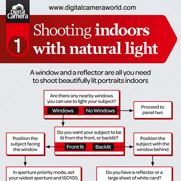 Shooting Indoors with Natural Light