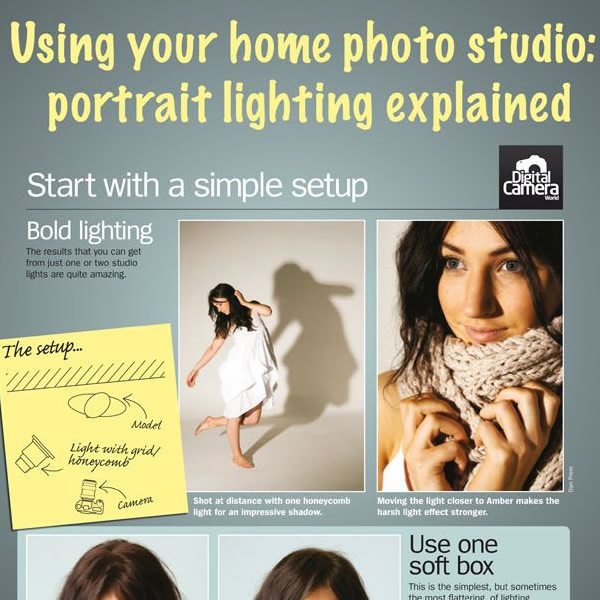Using your Home Photo Studio - Portrait Lighting Explained