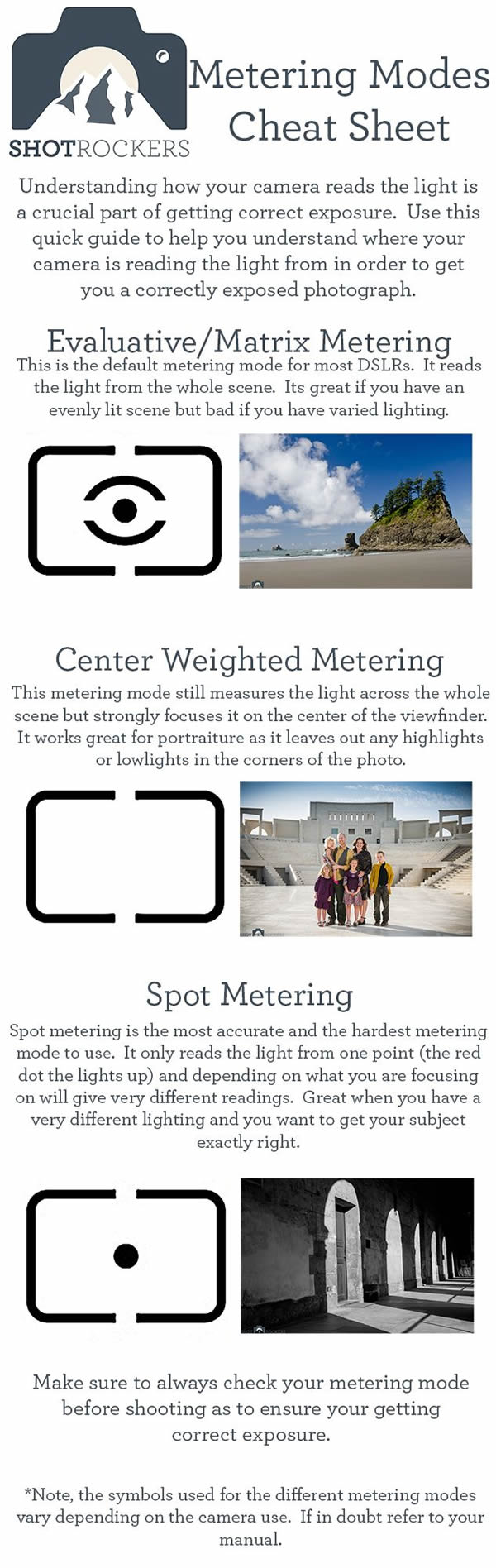 Metering Modes Cheat Sheet
